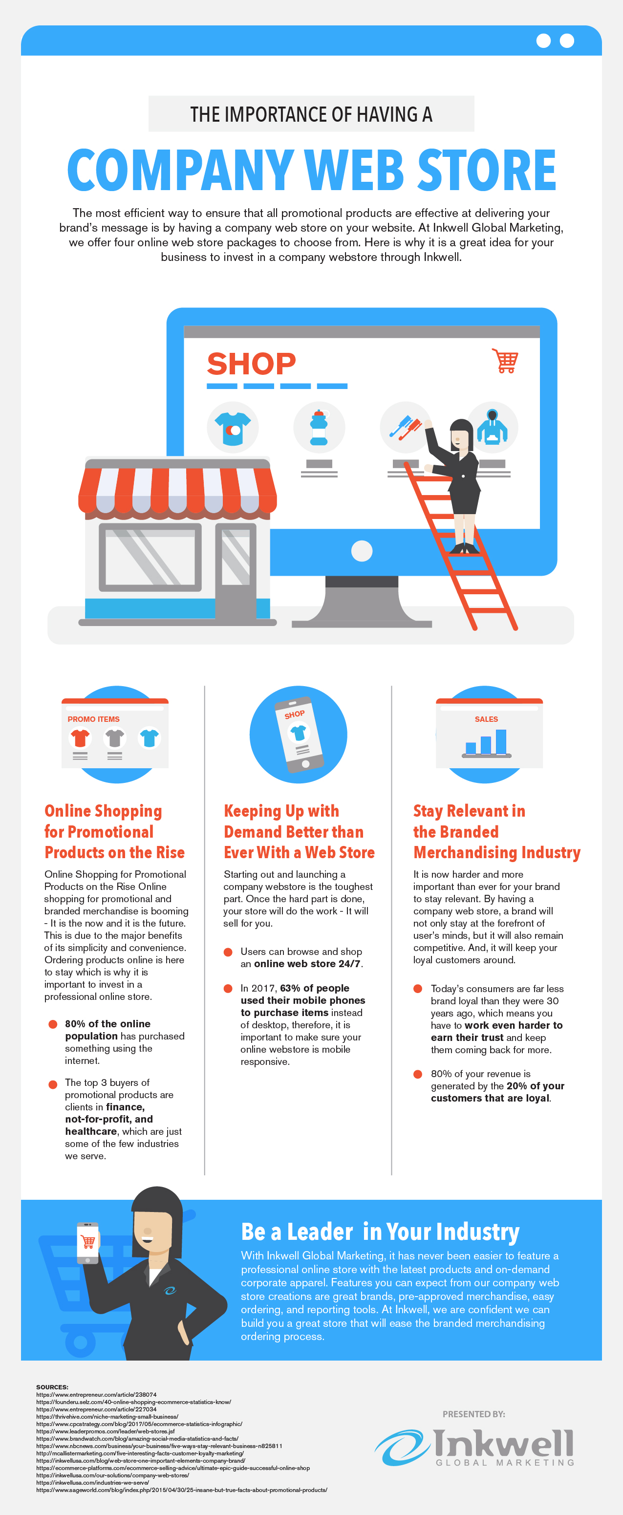 The Importance of Having a Company Web Store